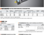 DC Motor Model Z55D250-24GU (24V-250W), shaft dia=15mm