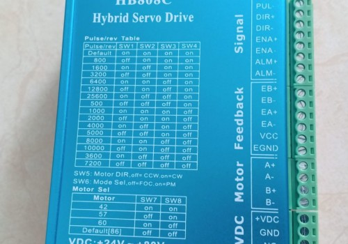 Bộ Servo Driver đa năng của Leadshine